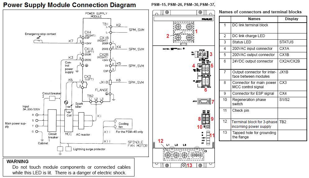 fanuc alpha power supply  spindle amplifier  servo