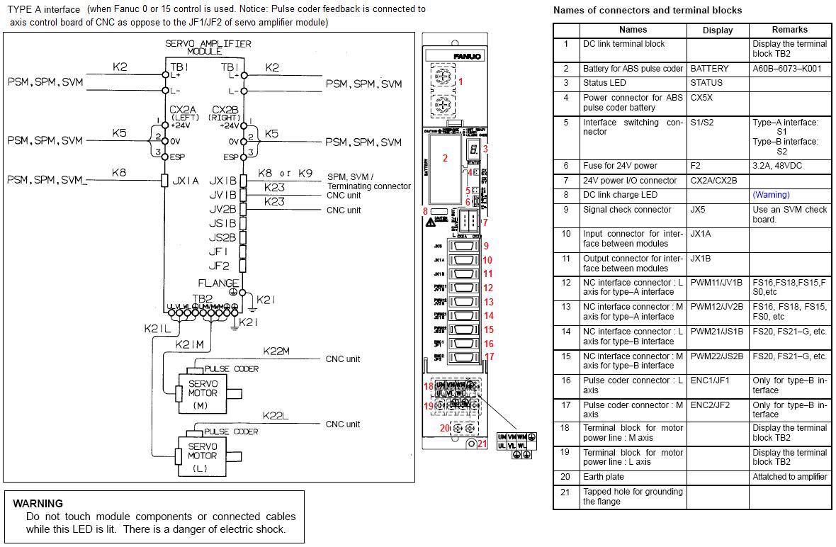 Fanuc Alpha Power Supply, Spindle Amplifier, Servo Amplifier